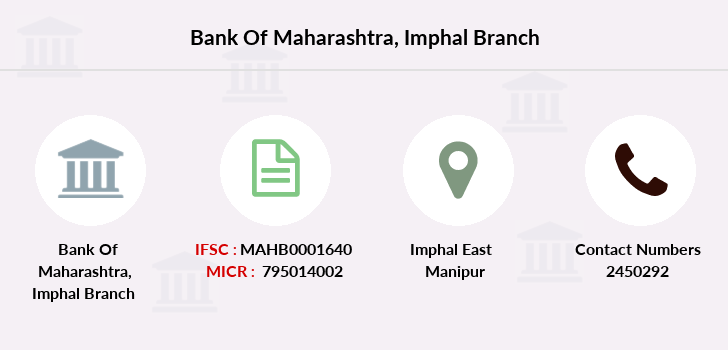 Bank-of-maharashtra Imphal branch