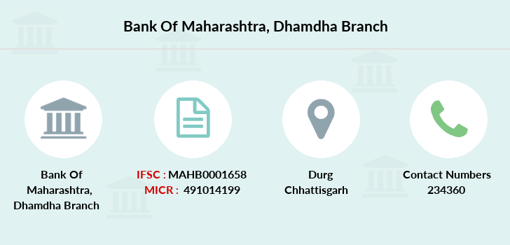 Bank-of-maharashtra Dhamdha branch