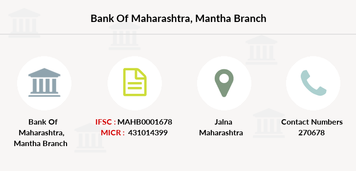 Bank-of-maharashtra Mantha branch