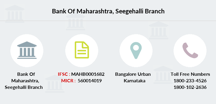 Bank-of-maharashtra Seegehalli branch