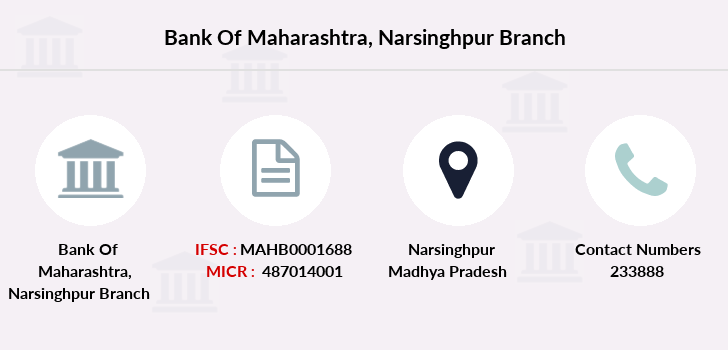 Bank-of-maharashtra Narsinghpur branch
