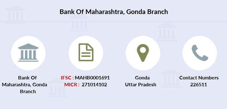 Bank-of-maharashtra Gonda branch