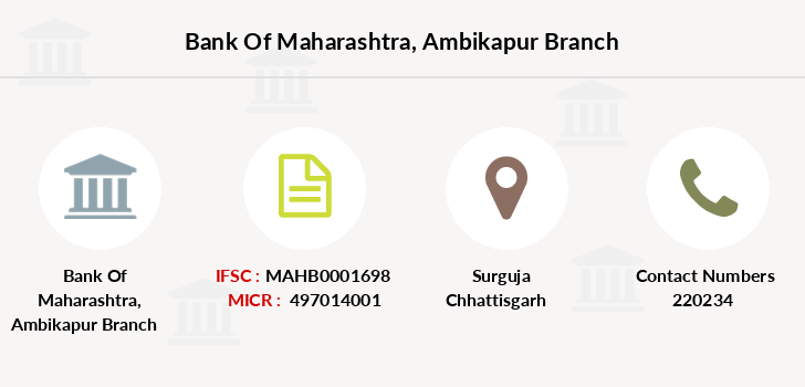 Bank-of-maharashtra Ambikapur branch