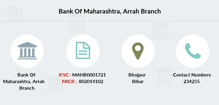 Bank-of-maharashtra Arrah branch