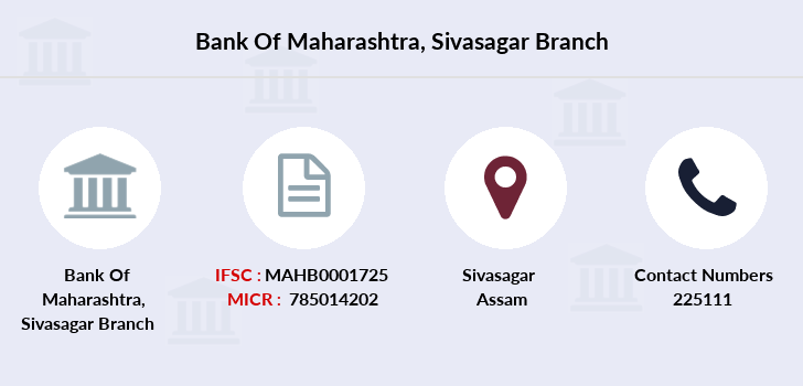 Bank-of-maharashtra Sivasagar branch