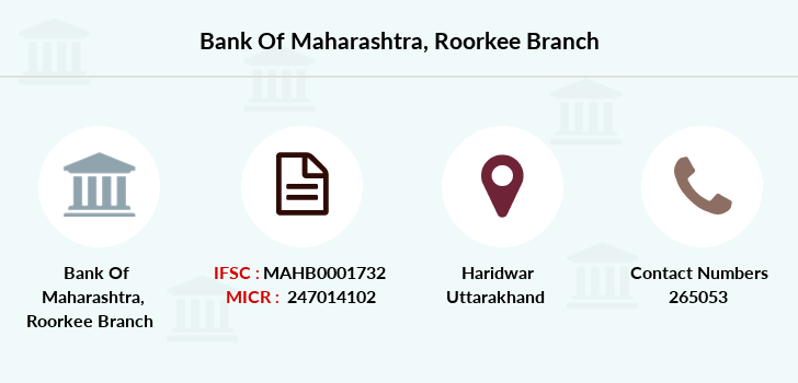 Bank-of-maharashtra Roorkee branch