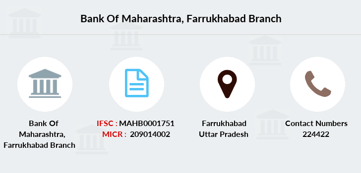 Bank-of-maharashtra Farrukhabad branch