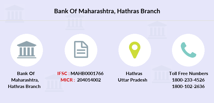 Bank-of-maharashtra Hathras branch