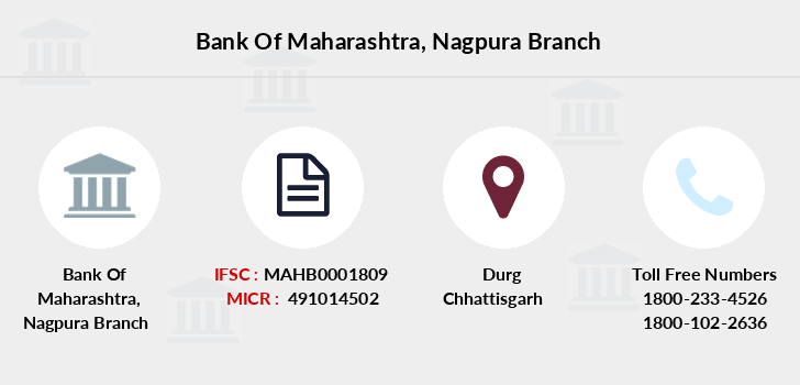 Bank-of-maharashtra Nagpura branch