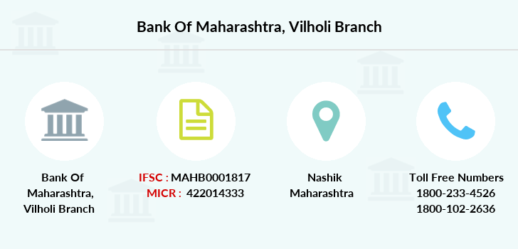 Bank-of-maharashtra Vilholi branch