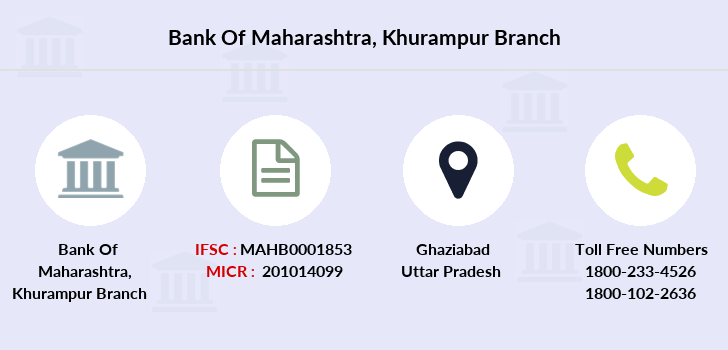 Bank-of-maharashtra Khurampur branch