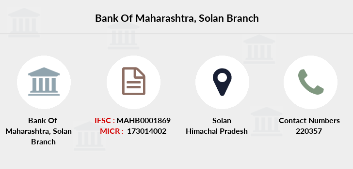Bank-of-maharashtra Solan branch