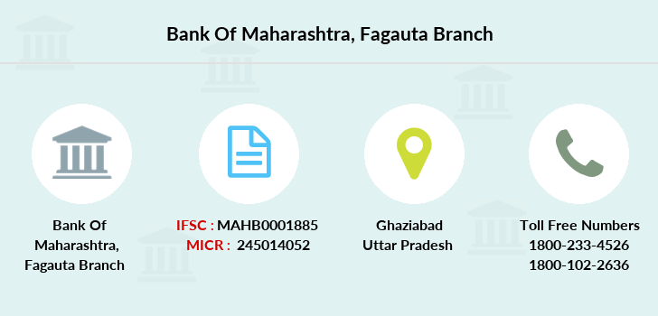 Bank-of-maharashtra Fagauta branch