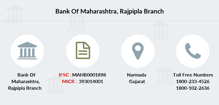 Bank-of-maharashtra Rajpipla branch