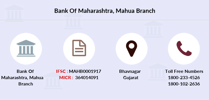 Bank-of-maharashtra Mahua branch
