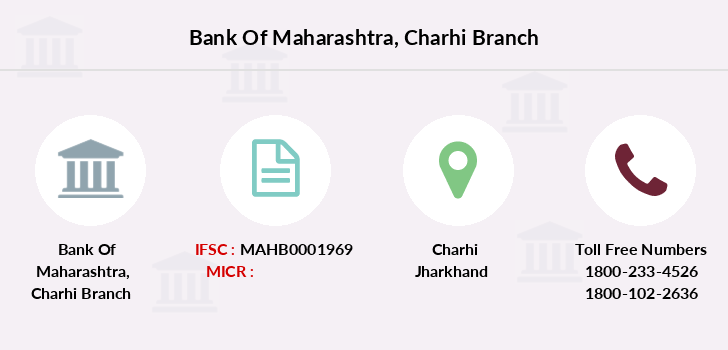 Bank-of-maharashtra Charhi branch