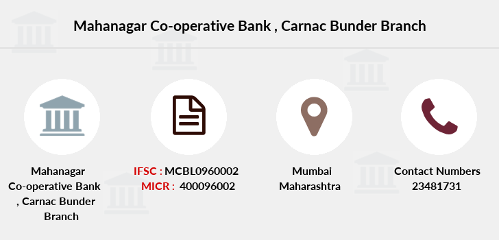 Mahanagar-co-op-bank Carnac-bunder branch