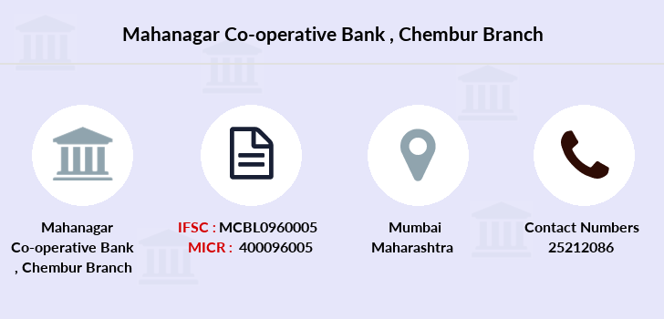 Mahanagar-co-op-bank Chembur branch