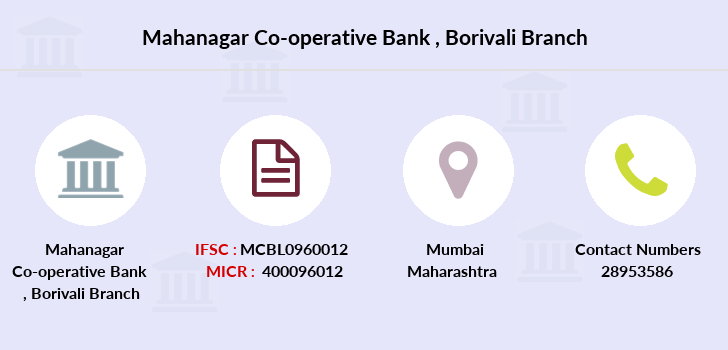 Mahanagar-co-op-bank Borivali branch