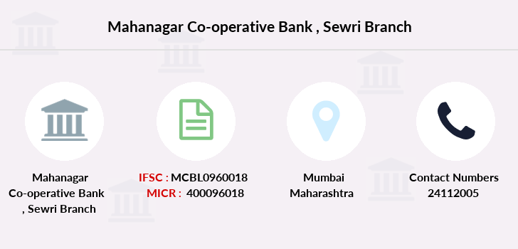 Mahanagar-co-op-bank Sewri branch