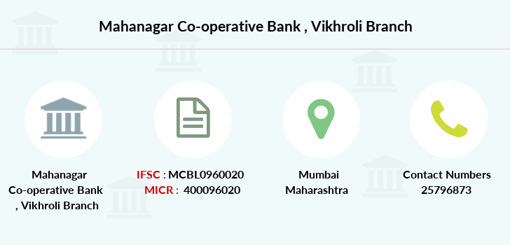 Mahanagar-co-op-bank Vikhroli branch