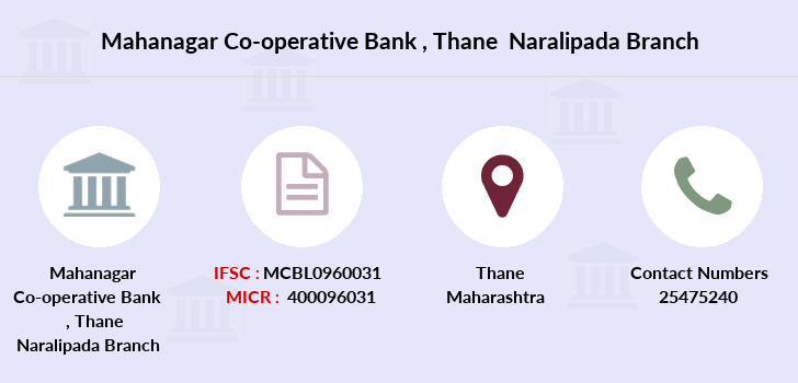 Mahanagar-co-op-bank Thane-naralipada branch