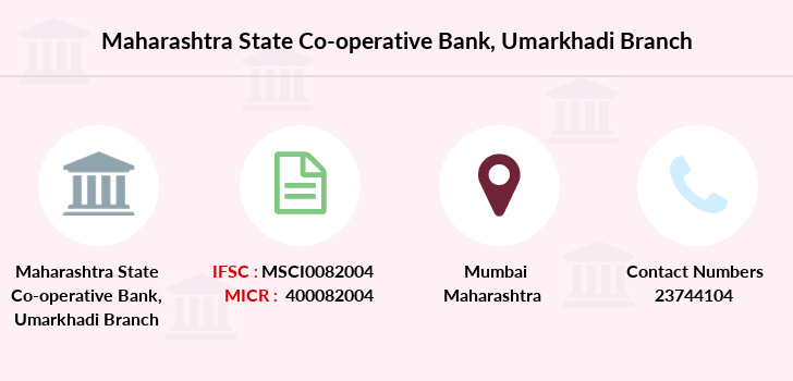 Maharashtra-state-co-op-bank Umarkhadi branch