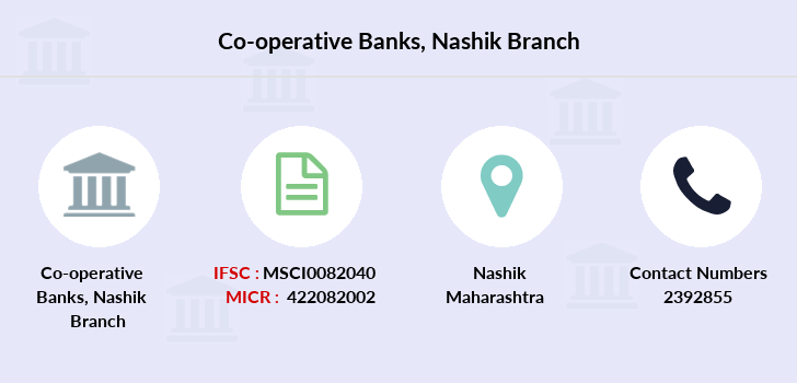 Co-operative-banks Nashik branch