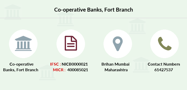 Co-operative-banks Fort branch
