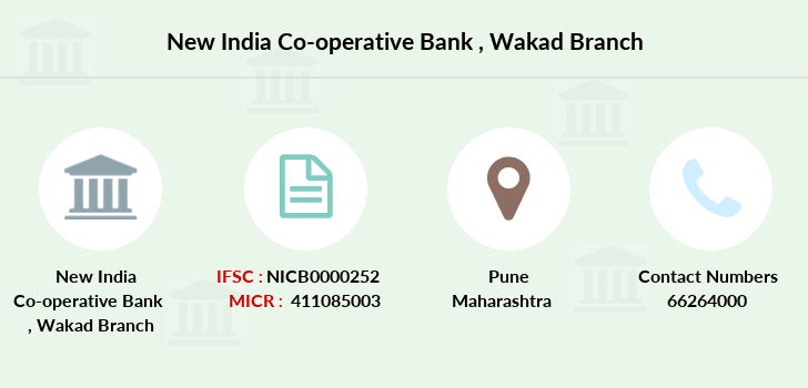 New-india-co-op-bank Wakad branch