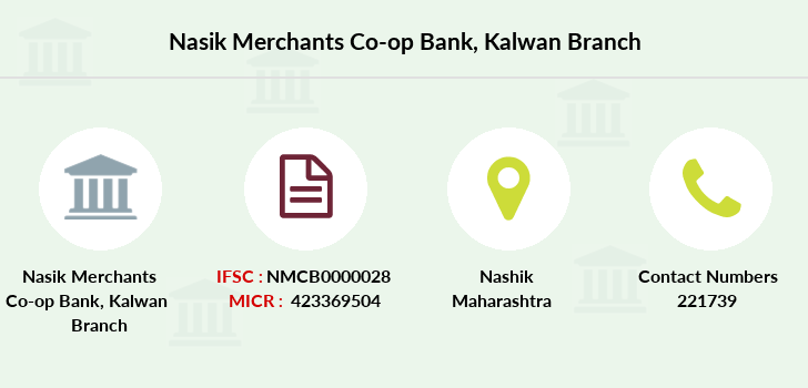 Nasik-merchants-co-op-bank Kalwan branch