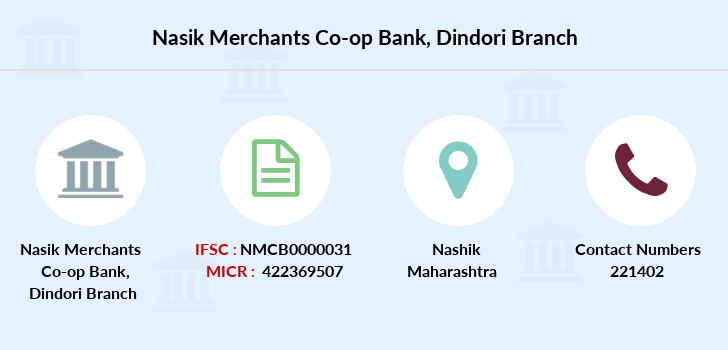 Co-operative-banks Dindori branch