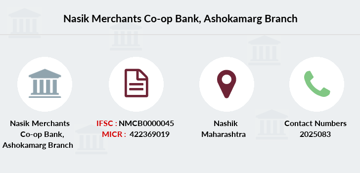 Nasik-merchants-co-op-bank Ashokamarg branch