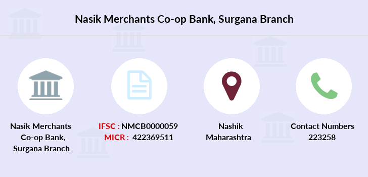 Nasik-merchants-co-op-bank Surgana branch