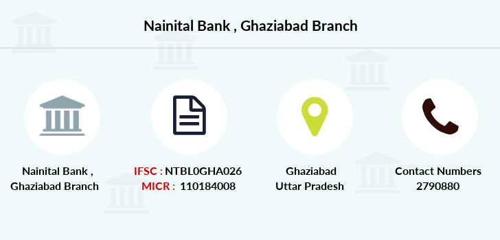 Nainital-bank Ghaziabad branch