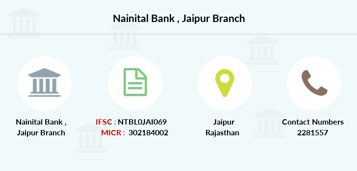 Nainital-bank Jaipur branch