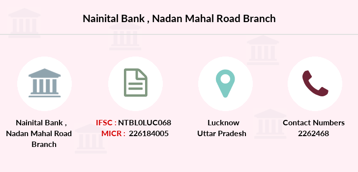 Nainital-bank Nadan-mahal-road branch