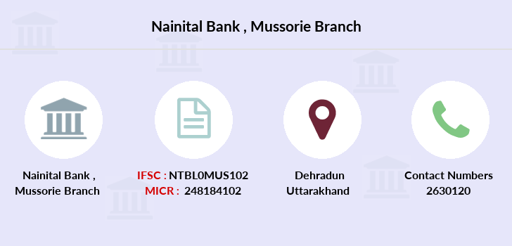Nainital-bank Mussorie branch