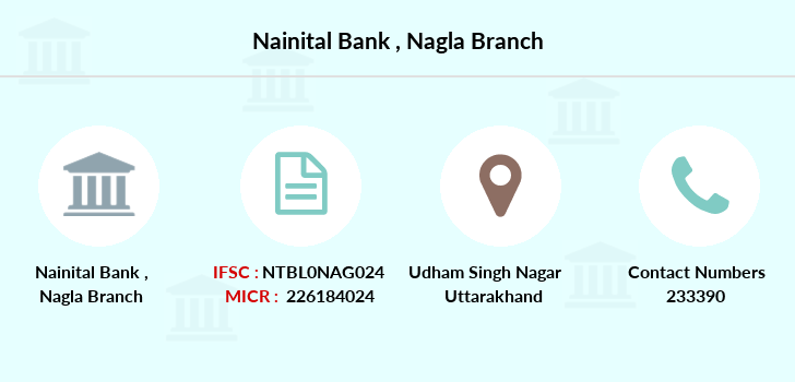 Nainital-bank Nagla branch