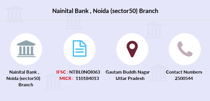 Nainital-bank Noida-sector50 branch