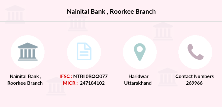 Nainital-bank Roorkee branch