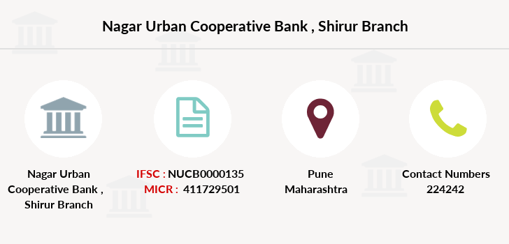 Nagar-urban-cooperative-bank Shirur branch