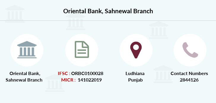 Oriental-bank-of-commerce Sahnewal branch