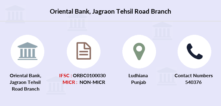 Oriental-bank-of-commerce Jagraon-tehsil-road branch