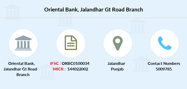 Oriental-bank-of-commerce Jalandhar-gt-road branch
