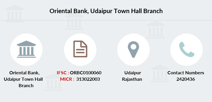 Oriental-bank-of-commerce Udaipur-town-hall branch