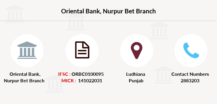 Oriental-bank-of-commerce Nurpur-bet branch