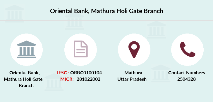 Oriental-bank-of-commerce Mathura-holi-gate branch