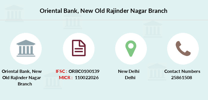 Oriental-bank-of-commerce New-old-rajinder-nagar branch