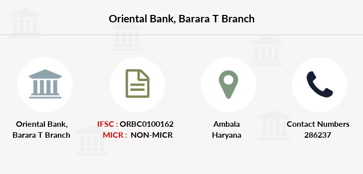 Oriental-bank-of-commerce Barara-district-ambala branch